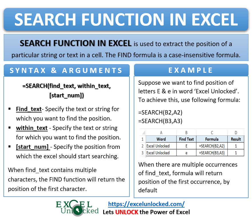 Infographic - SEARCH Formula Function in Excel