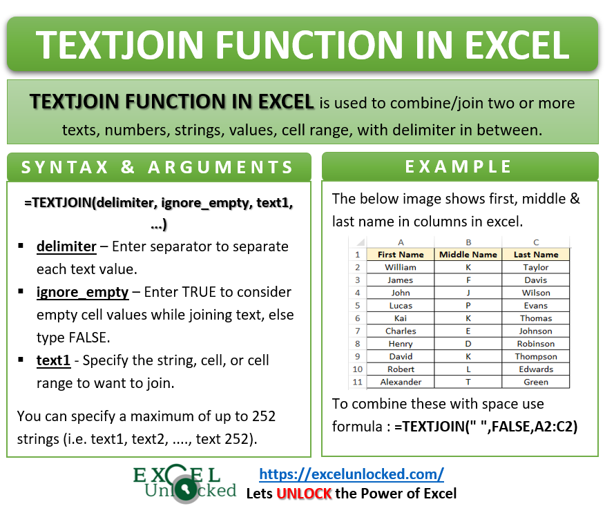 Infographic - TEXTJOIN Formula Function in Excel