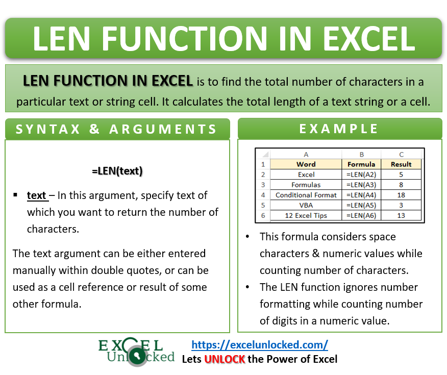 Infographic - LEN Formula Function in Excel