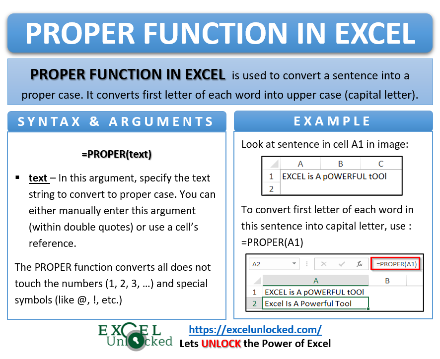 Infographic - PROPER Formula Function in Excel