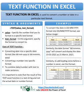 Infographic - TEXT Formula Function in Excel