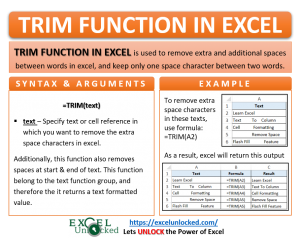 Infographic - TRIM Formula Function in Excel