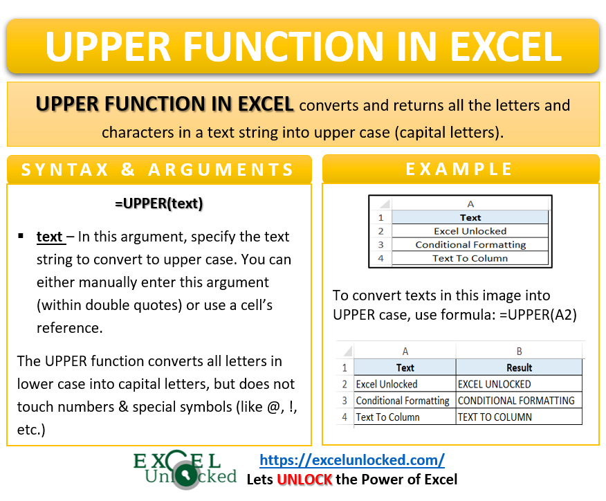 Infographic - UPPER Formula Function in Excel