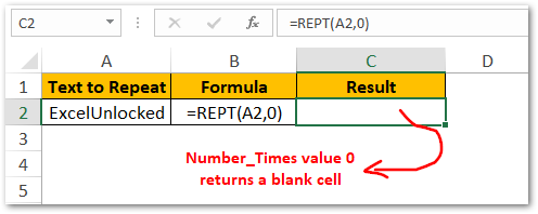 Number_Times with Value Zero