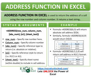 Infographic - ADDRESS Formula Function in Excel