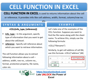 Infographic - CELL Formula Function in Excel