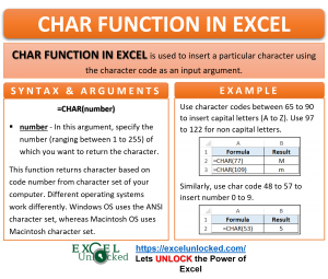 Infographic - CHAR Formula Function in Excel