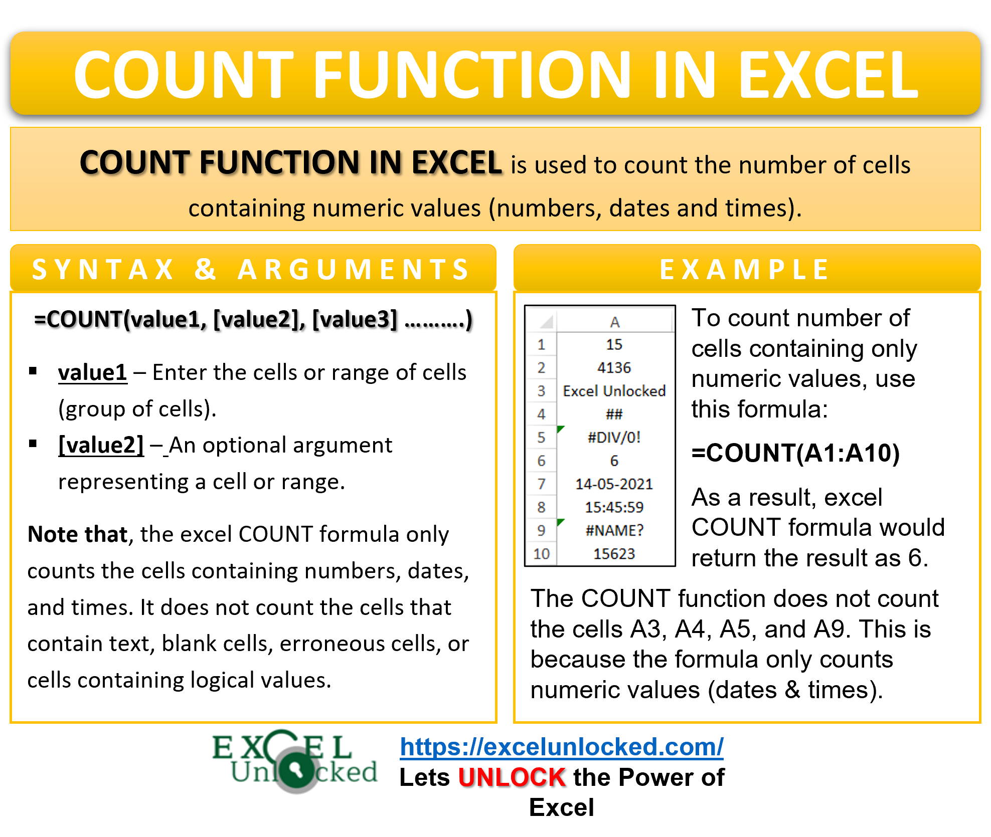 Infographic - COUNT Formula Function in Excel NEW