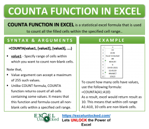 Infographic - COUNTA Formula Function in Excel