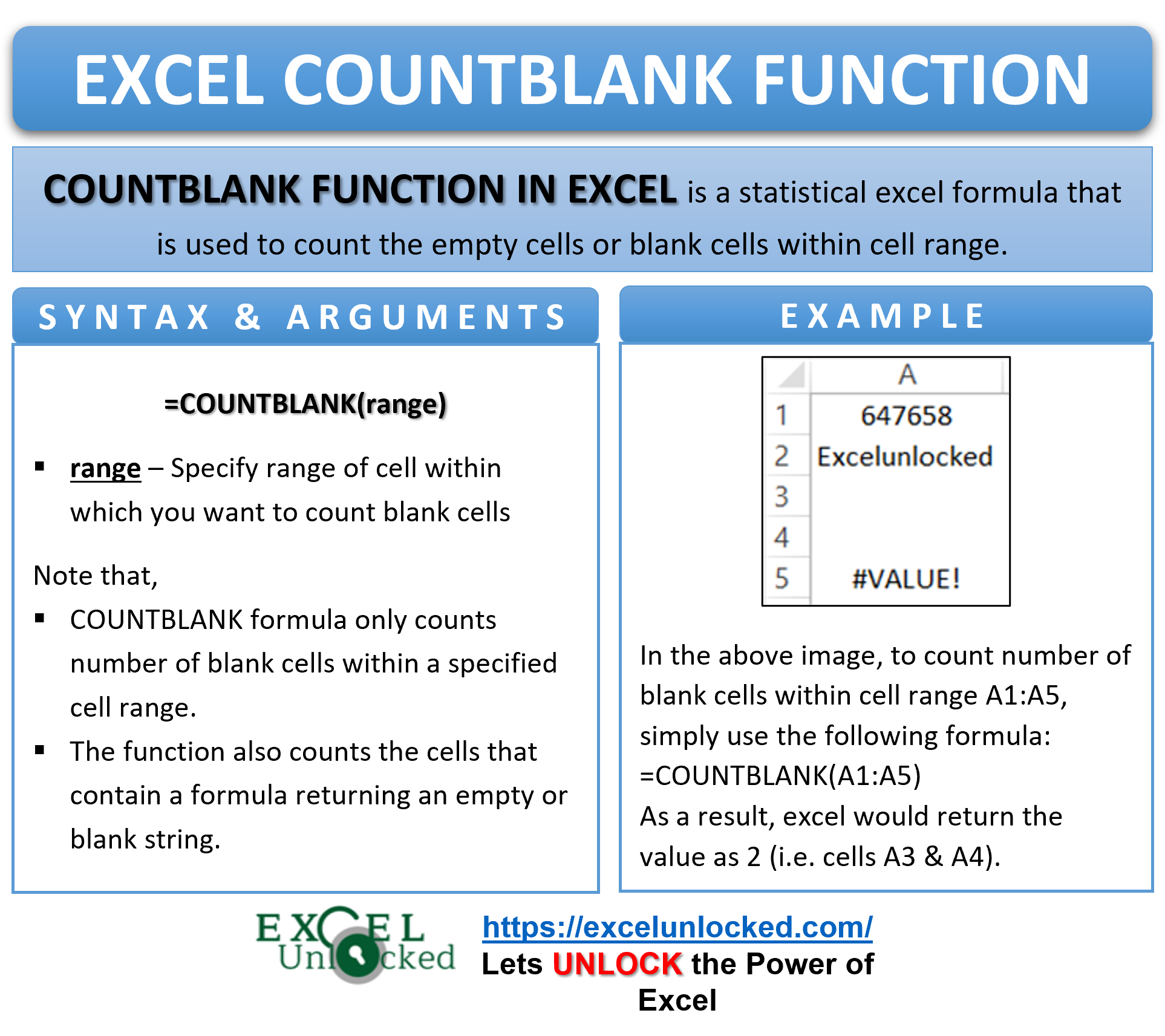 Infographic - COUNTBLANK Formula Function in Excel