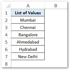 List of Cities in Excel