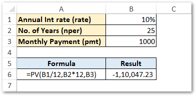 Present Value Compounding Monthly