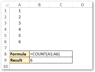 Simple Example - COUNT Excel Function