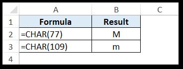 Using CHAR Formula with Alphabets
