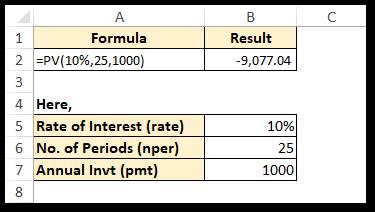 Using PV Formula Calculate Present Value