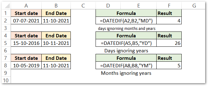DATEDIF fucntion in Excel other units result