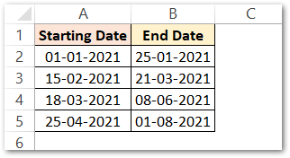 DAYS Function in Excel raw data