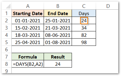 DAYS Function in Excel result