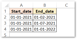 DAYS#60 formula in Excel First Example raw data