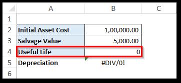 DIV Error SLN Formula Excel