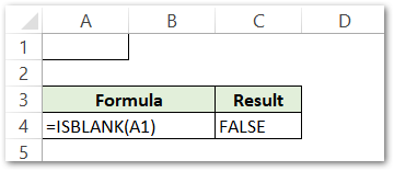 ISBLANK Function of Excel bonus point result