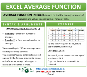 Infographic - AVERAGE Formula Function in Excel