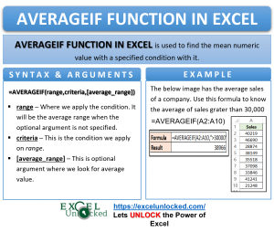 Infographic - AVERAGEIF Formula Function in Excel