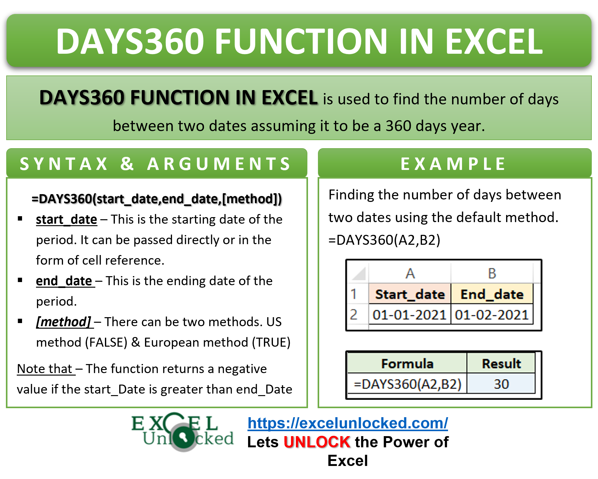 Infographic - DAYS360 Formula Function in Excel