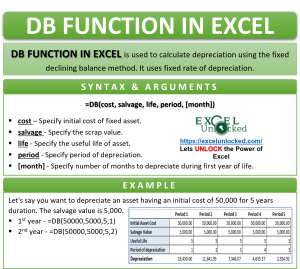Infographic - DB Formula Function in Excel