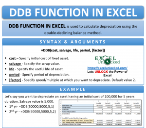 Infographic - DDB Formula Function in Excel
