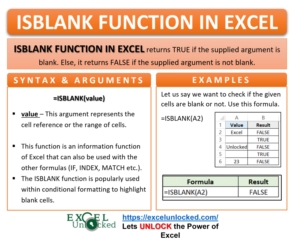 Infographic - ISBLANK Formula Function in Excel