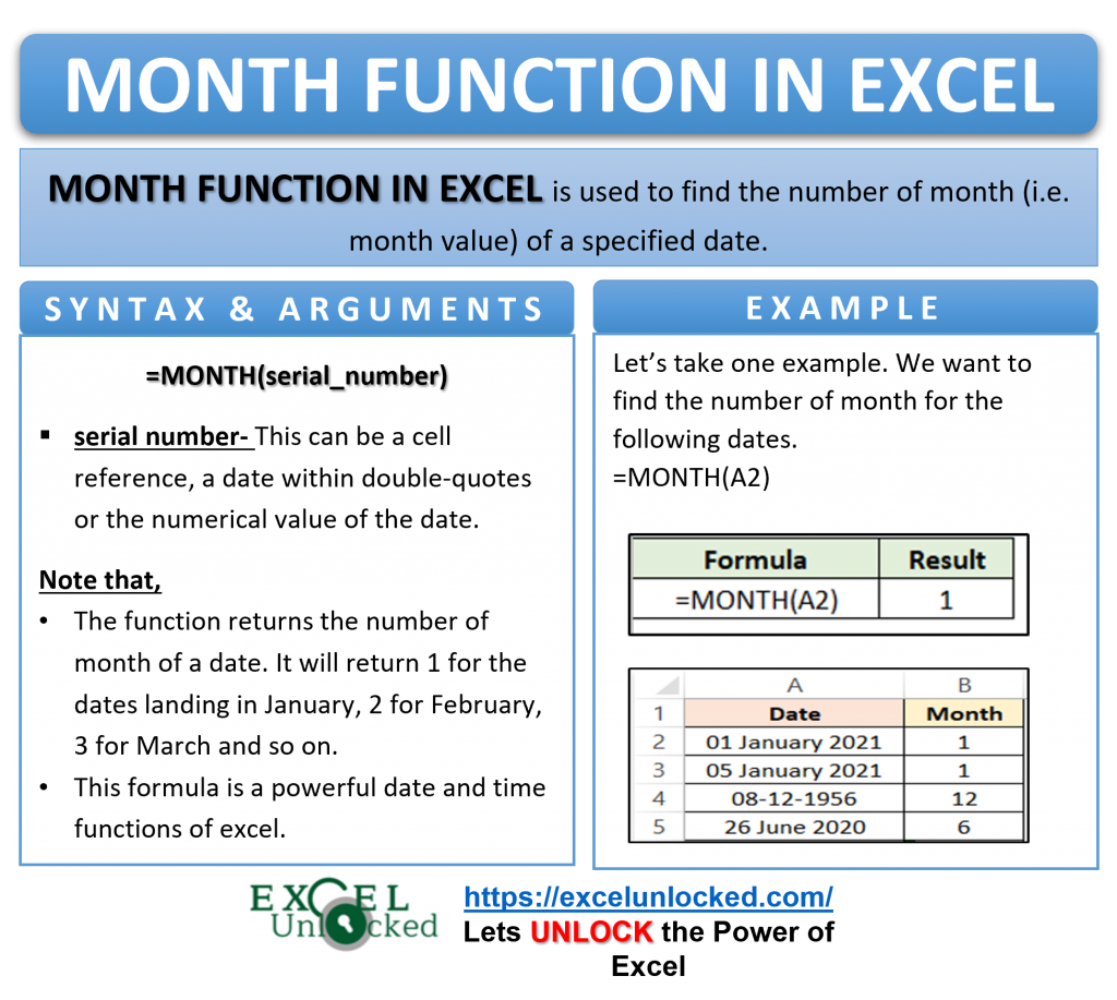 Infographic - MONTH Formula Function in Excel