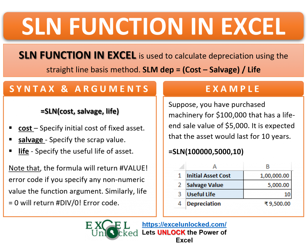 Infographic - SLN Formula Function in Excel