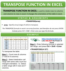 Infographic - TRANSPOSE Formula Function in Excel