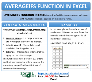 Infographics AVERAGEIFS Function Formula in Excel