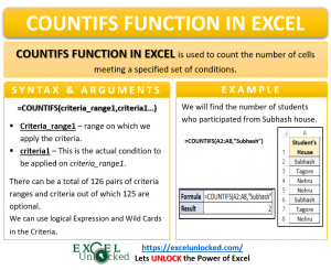 Infographics - COUNTIFS Formula Function in Excel