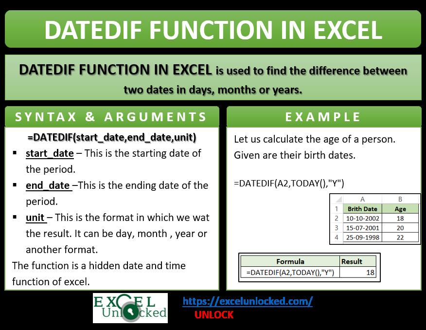 Infographics DATEDIF Function Formula in Excel