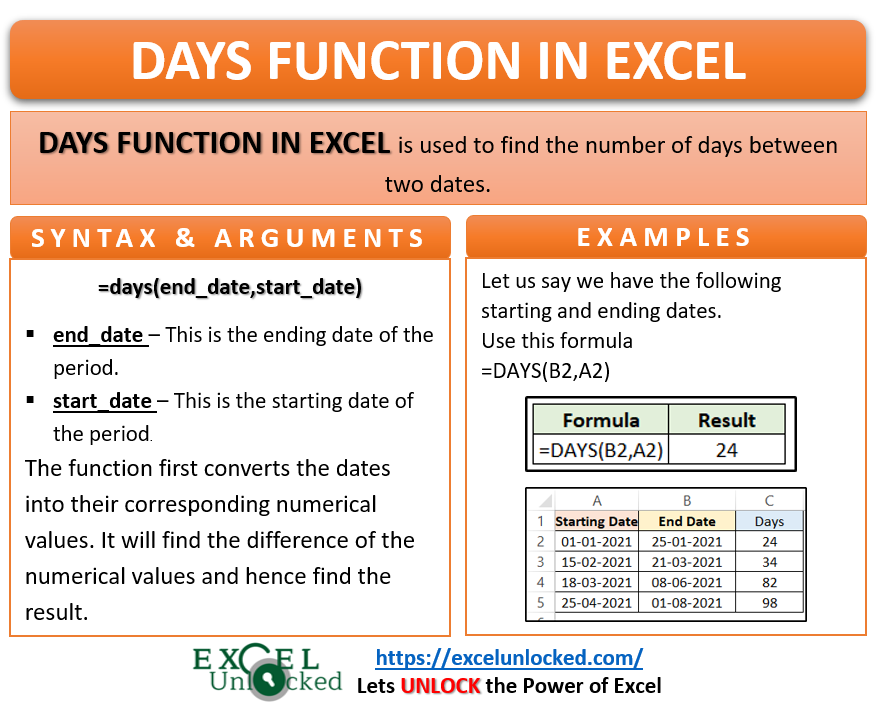 Infographics - DAYS Function Formula in Excel