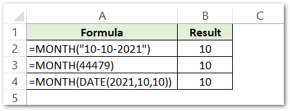 MONTH Function in Excel different methods to pass the function argument Example 1 result