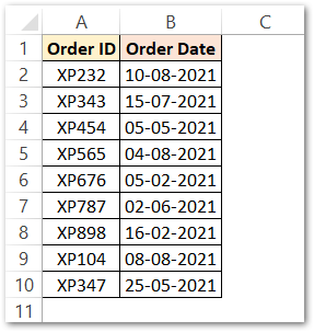 MONTH Function in Excel using conditional formatting raw data
