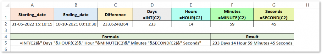 TIME Formula of Excel finding the time and date difference result