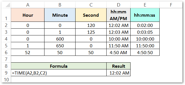 TIME Function of Excel time conversion result