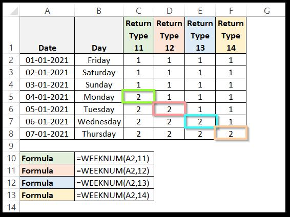 Basic usage WEEKNUM Function passing optional argument result