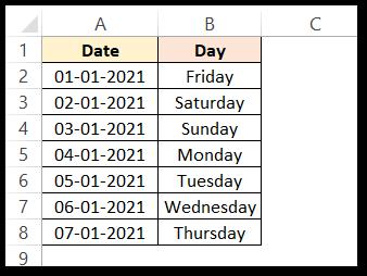 Basic usage WEEKNUM Function raw data