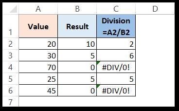 ISERROR Formula in excel example 3 raw data