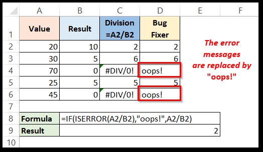 ISERROR Formula in excel example 3 result