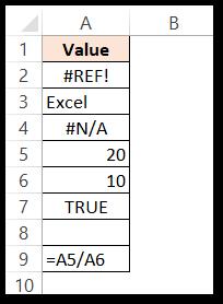 ISERROR Function of excel example 1 raw data