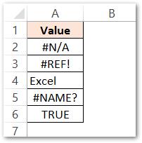 ISNA Function in Excel Simple Example Raw data