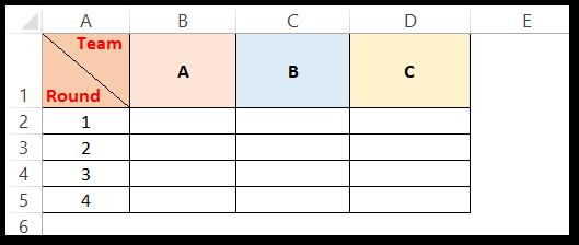 ISNONTEXT formula used to do data validation raw data