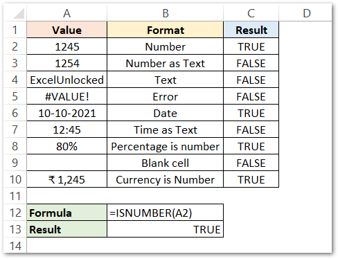 ISNUMBER Function of Excel Simplest Example Result